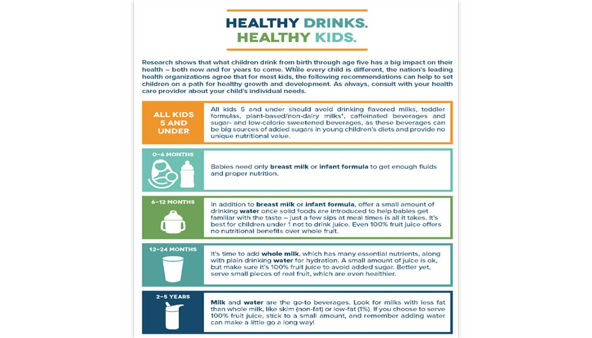 Learn the recommended beverages for children aged 0-5.
