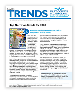 Discover the top food + nutrition trends.
