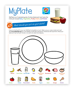 The MyPlate sheet provides a guide to what a balanced meal looks like.
