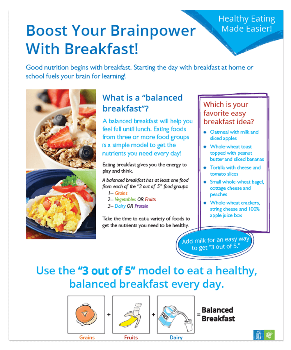 Learn more on why breakfast is the most important meal of the day.