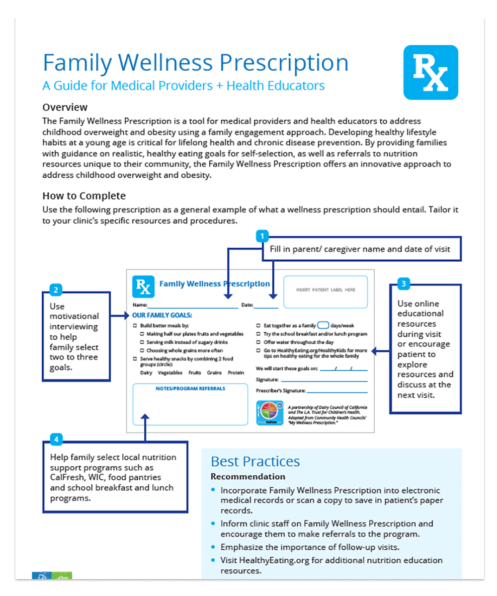 This provides a guide for medical providers + health educators.