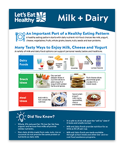Learn how milk + dairy are an important part of healthy eating.