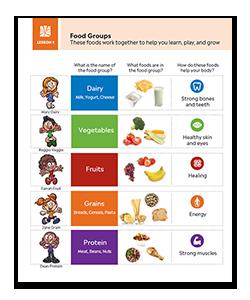 1stGrade_SWB_L1_PG5_FoodGroups_ENG_ProductDetail_Thumb