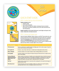Our quick start guide prepares educators prior to teaching a new lesson.