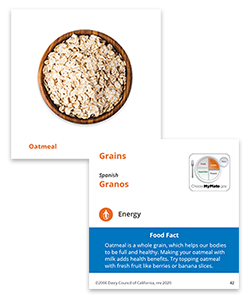 Identifying foods in the five food groups support a healthy eating pattern.