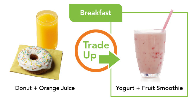 2_Trade Up Slide - Breakfast