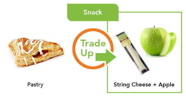 3_Trade Up Slide - Morning Snack