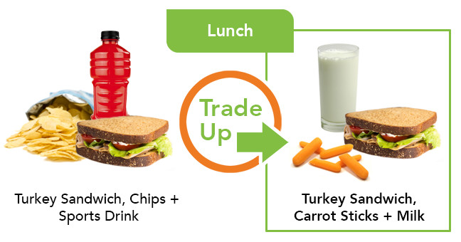 4_Trade Up Slide - Lunch
