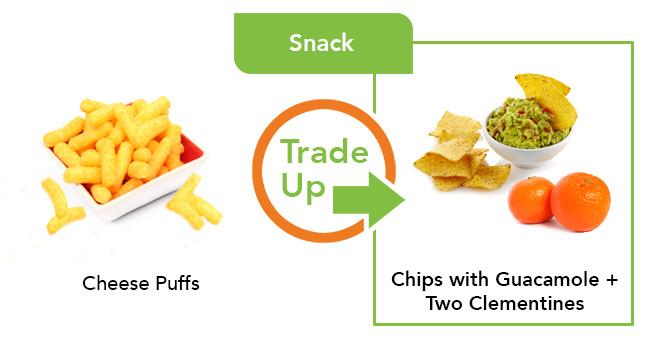 5_Trade Up Slide - Afternoon Snack