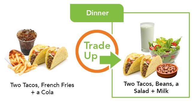 6_Trade Up Slide - Dinner