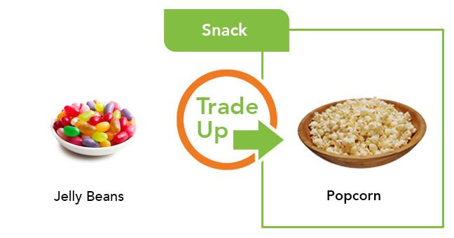 7_Trade Up Slide - Evening Snack