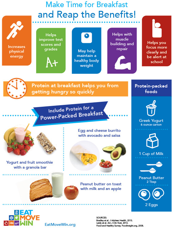 Breakfast Infographic EMW-01