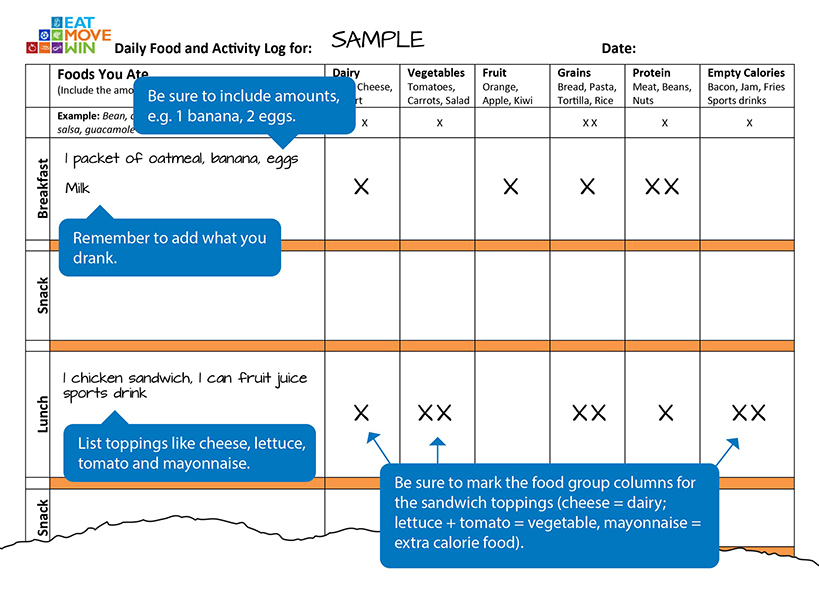 EMW Food Activity Log L1 Sample