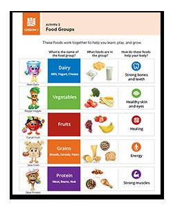 K_SWB_L1_PG7_FoodGroupChart_ENG_ProductDetail_Thumb