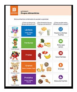 K_SWB_L1_PG7_FoodGroupChart_SPAN_ProductDetail_Thumb