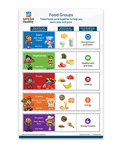 FoodGroupPoster_ENG_ProductDetail_Thumb