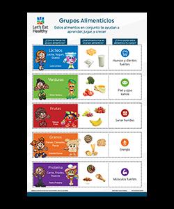 FoodGroupPoster_SPAN_ProductDetail_Thumb